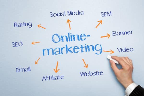 Marketing A Dental Practice on the Internet
